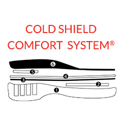 Cold Shield Comfort System